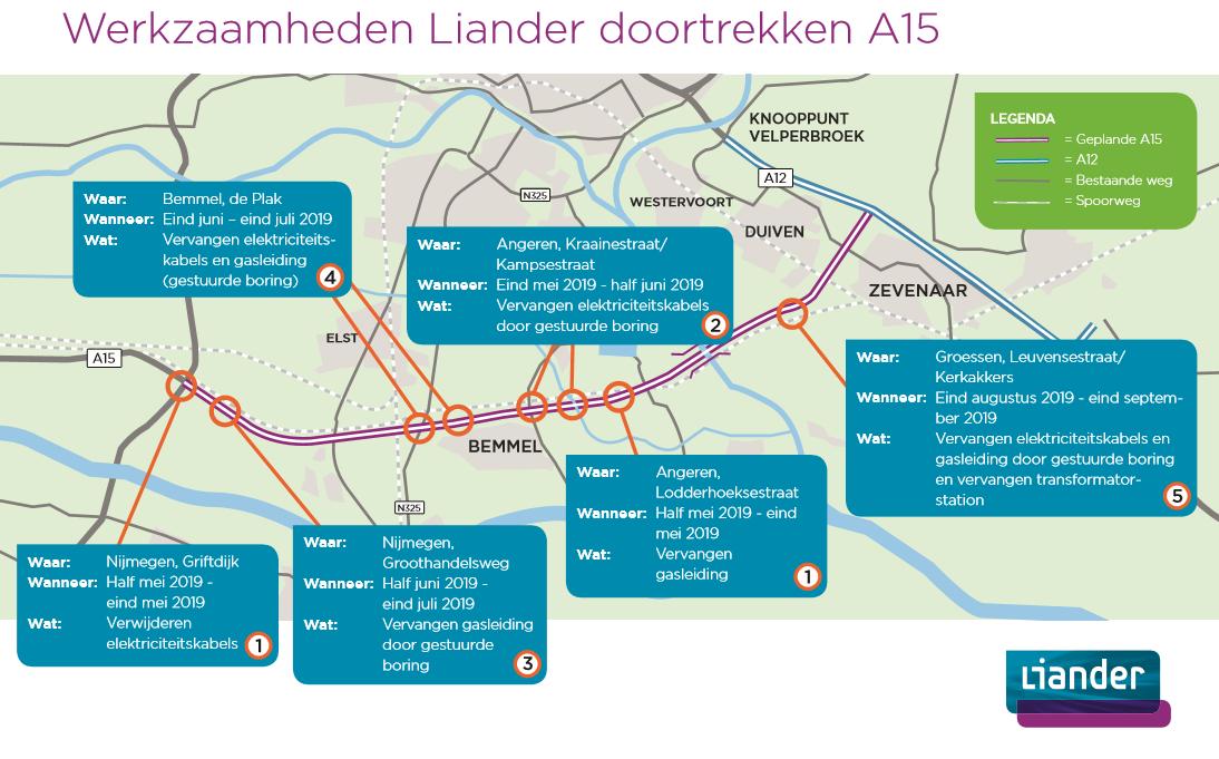 Werkzaamheden Liander voor aansluiten A15