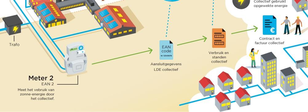 LDE-nieuws-icoon