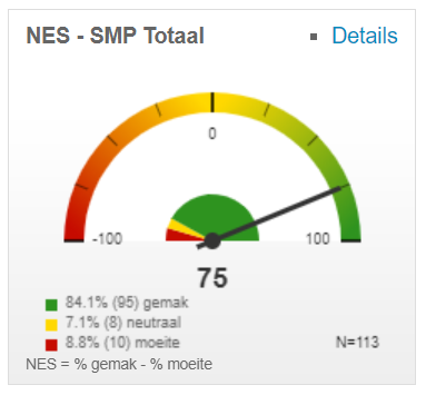 NES-SMP Totaal