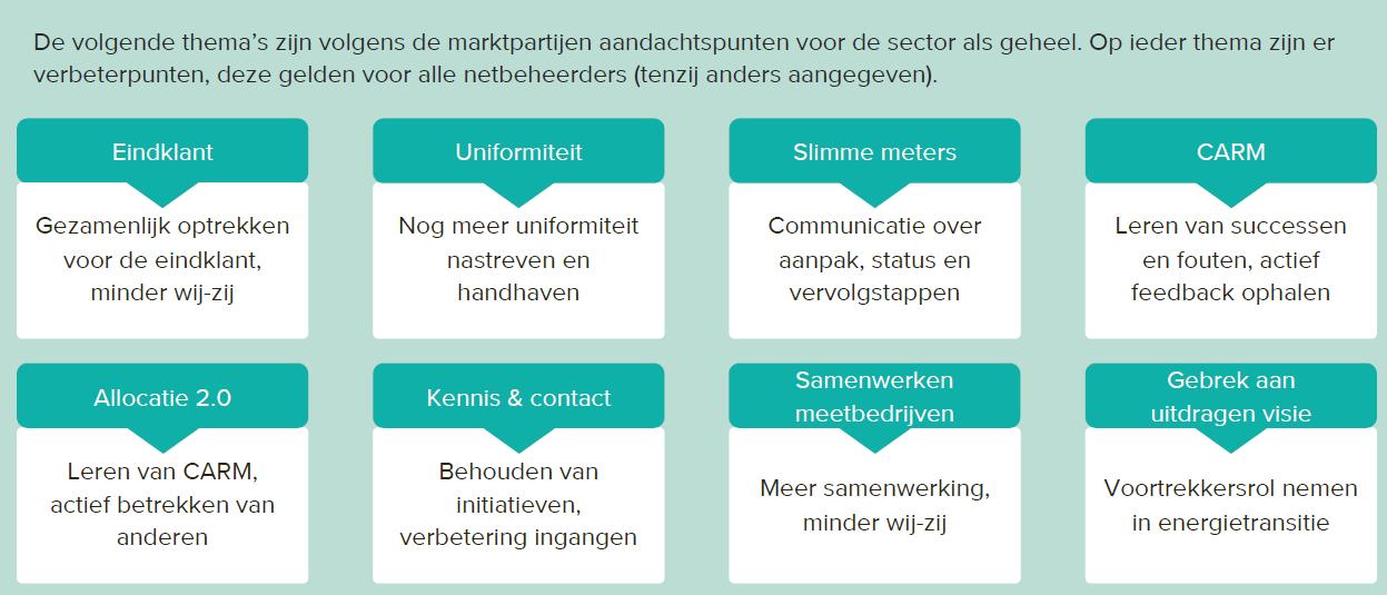 Sector brede thema's en verbeterpunten Leveranciers en Programmaverantwoordelijken